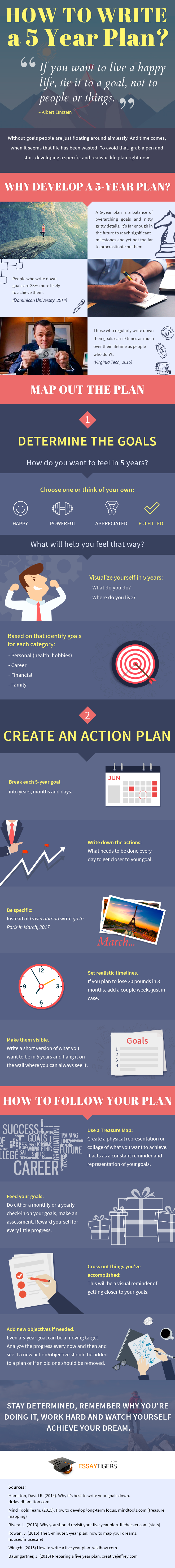 how to write a 5 year plan