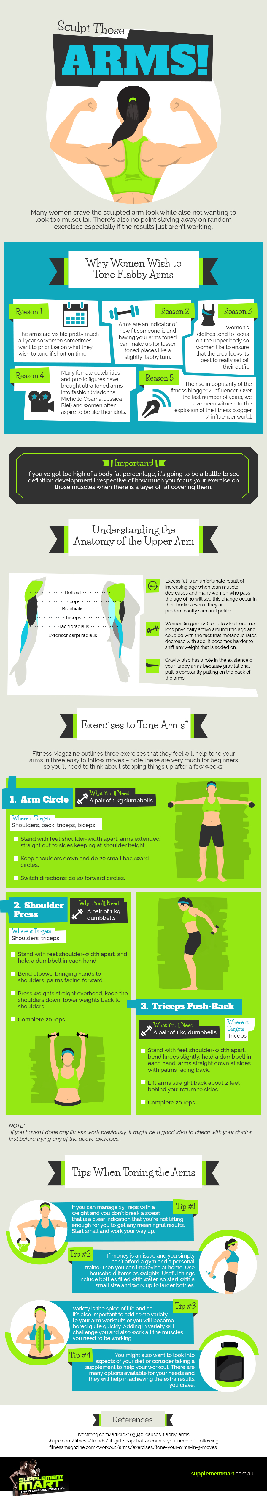 Exercises To Tone Your Arms infographic