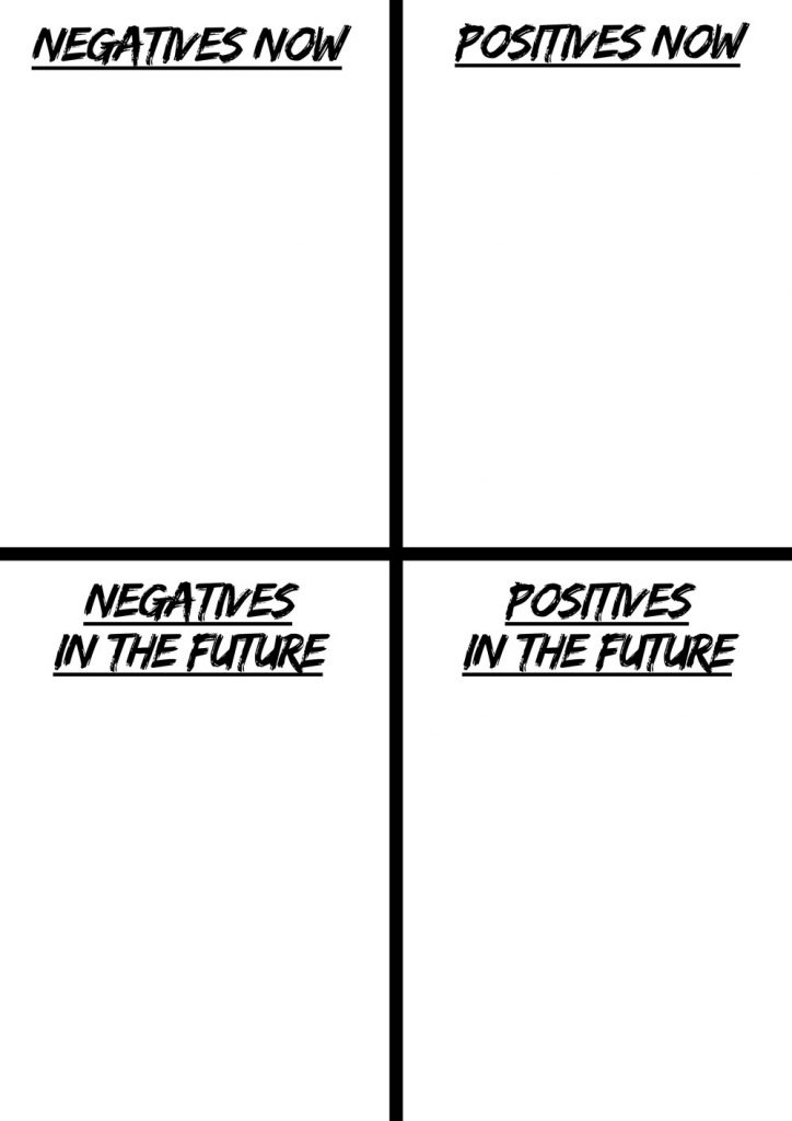 are there more negatives or positives